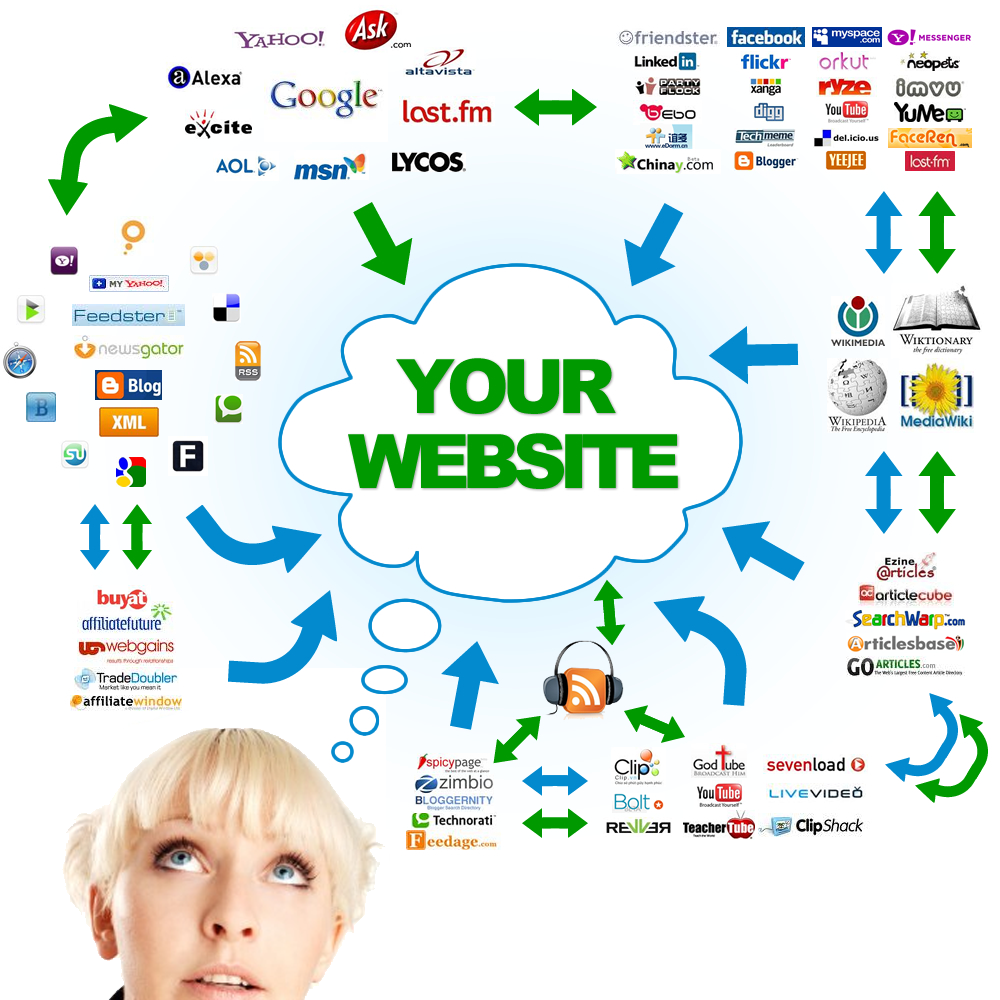 Website SEO Social Web Networking